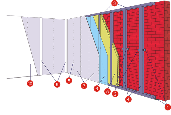 Устройство гипсокартонной облицовки стен CD60 Norgips