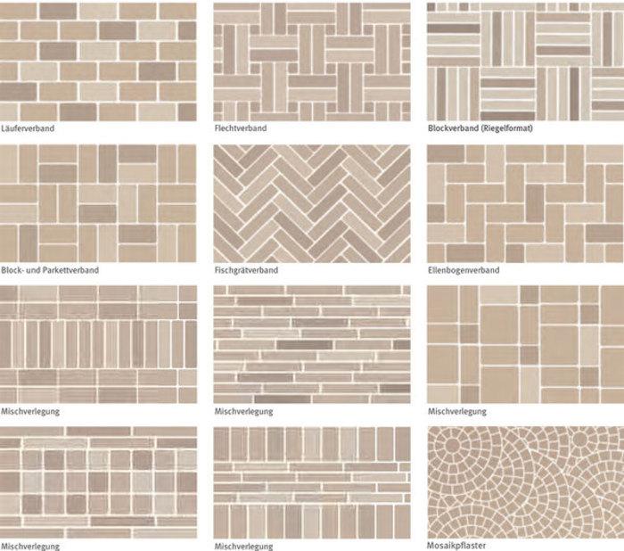 Тротуарная клинкерная плитка ABC-Klinkergruppe - образци кладки. ТД Строитель Калининград