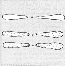 Определение пластичности глины способом разрыва жгутика