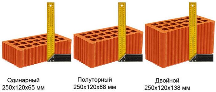 По геометрическим размерам рядовой строительный кирпич делится на три вида: одинарный, двойной, полуторный (утолщенный).